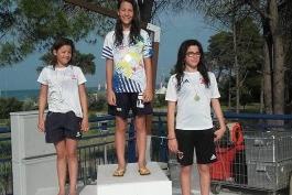 Sara Di Marco rappresenterà l'Abruzzo al 34esimo Trofeo delle Regioni